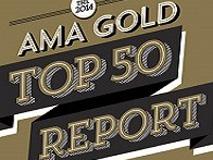 MetrixLab Debuts at No. 31 on AMA Gold Top 50 Report