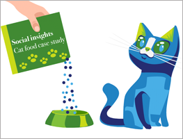Cat food case study