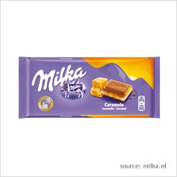 Milka Example 2