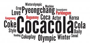 Olympics partners word cloud Coca-Cola