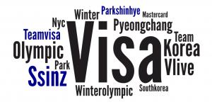 Olympics partners word cloud Visa