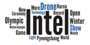 Olympics partners word cloud Intel