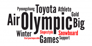 Olympics partners word cloud Toyota