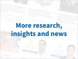 Click for more research, insights and news