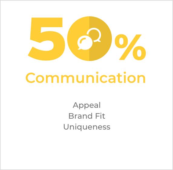 Shopper Insights communication