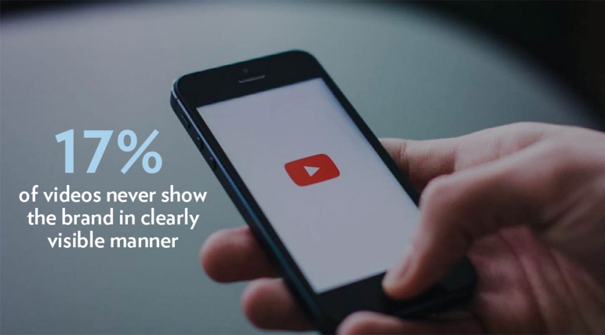 17% of videos never show the brand in clearly visible manner