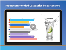 Video: How bartender recommendations differ around the world
