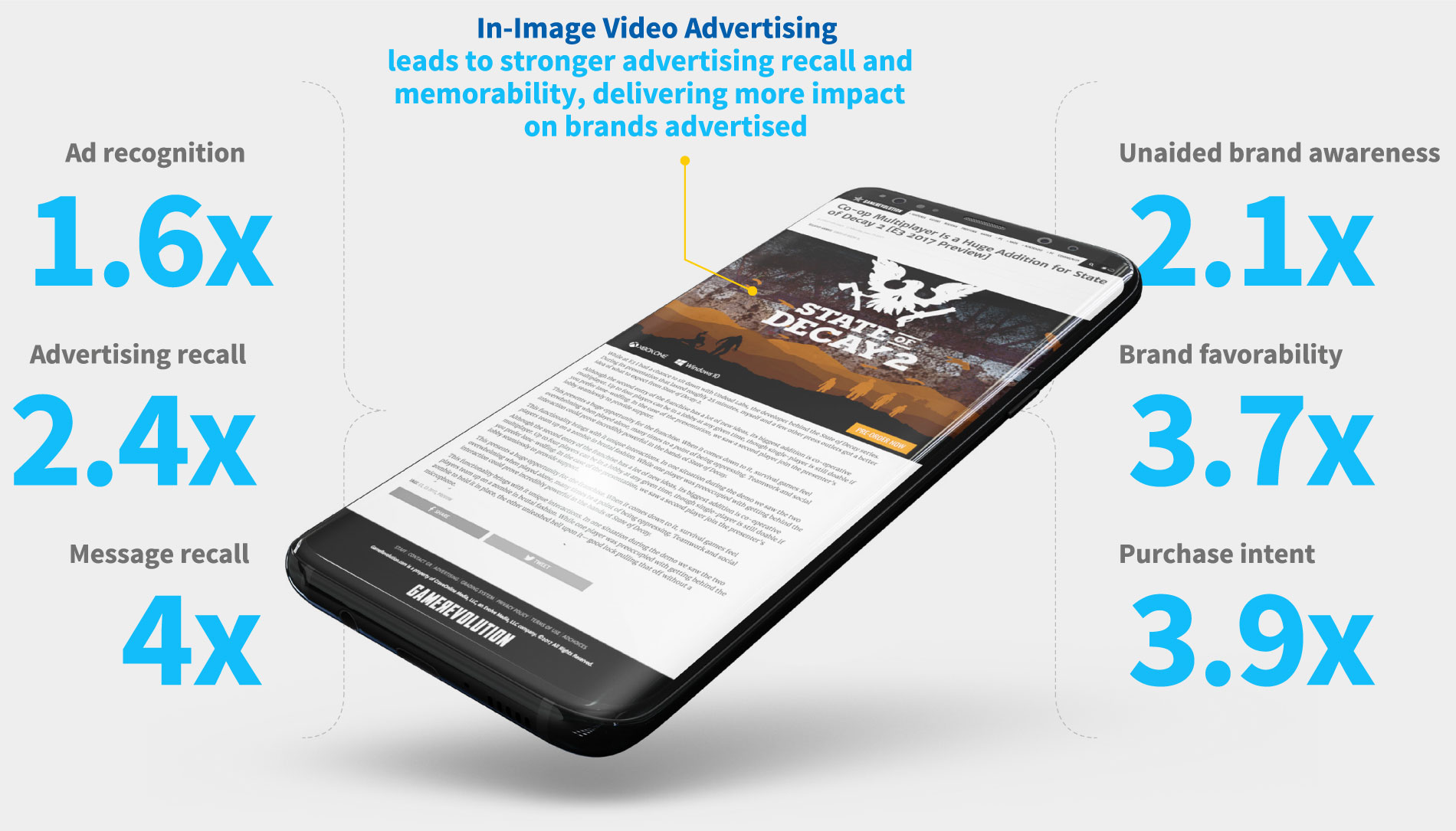 In-Image video advertising
