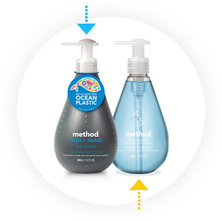 Bottle design comparison
