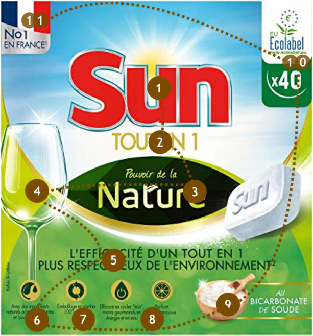 Sun nature package review