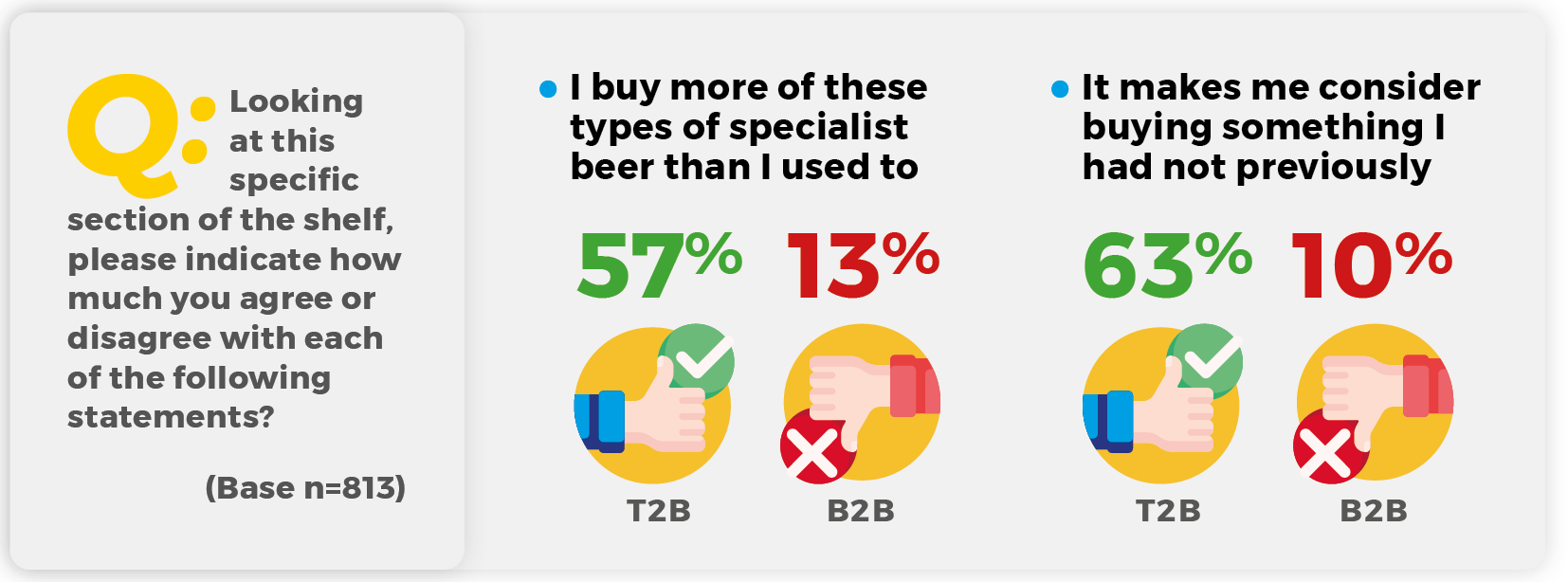Special beer poll infographic results