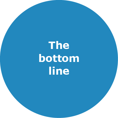 The bottom line - Rethinking ads